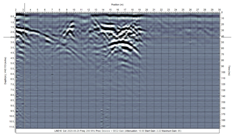 Borehole Ground Penetrating Radar BH GPR, Olson Engineering