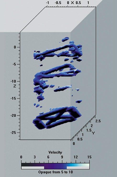 Crosshole Tomography, Olson Engineering