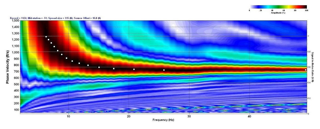 Multi-Channel Analysis of Surface Waves MASW, Olson Engineering