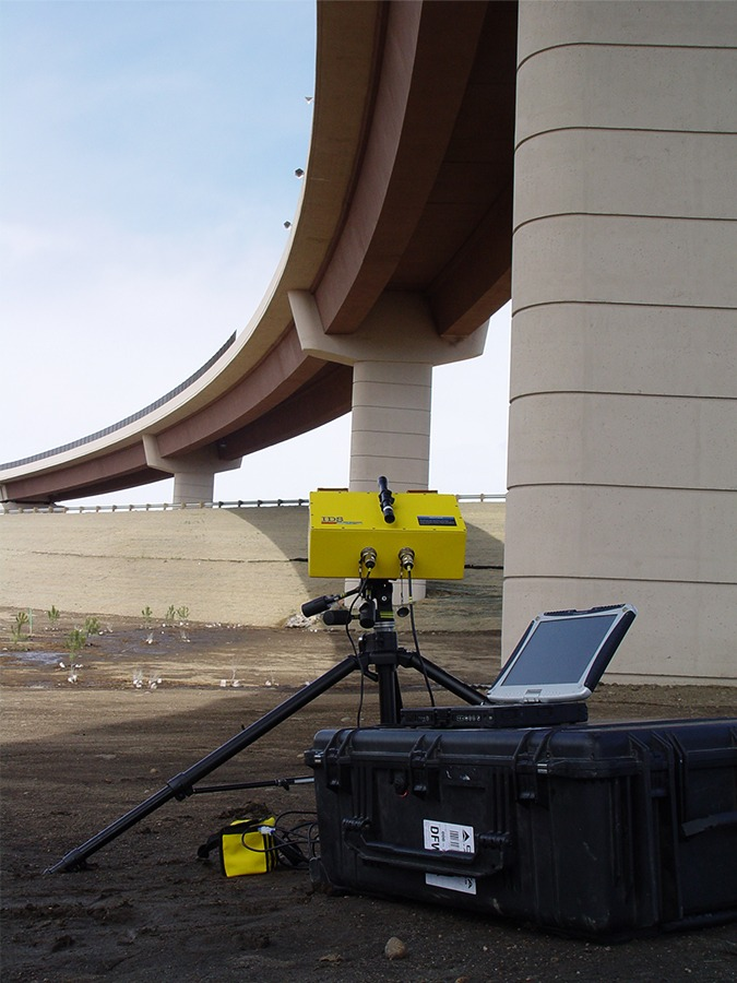 Interferometric Surveys IBIS, Olson Engineering