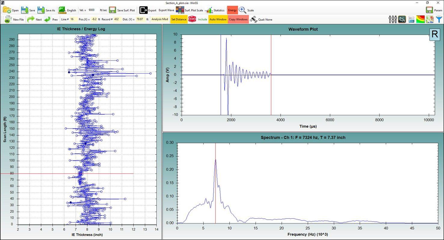 Bridge Deck Scanning, Impact Echo IE, Olson Engineering