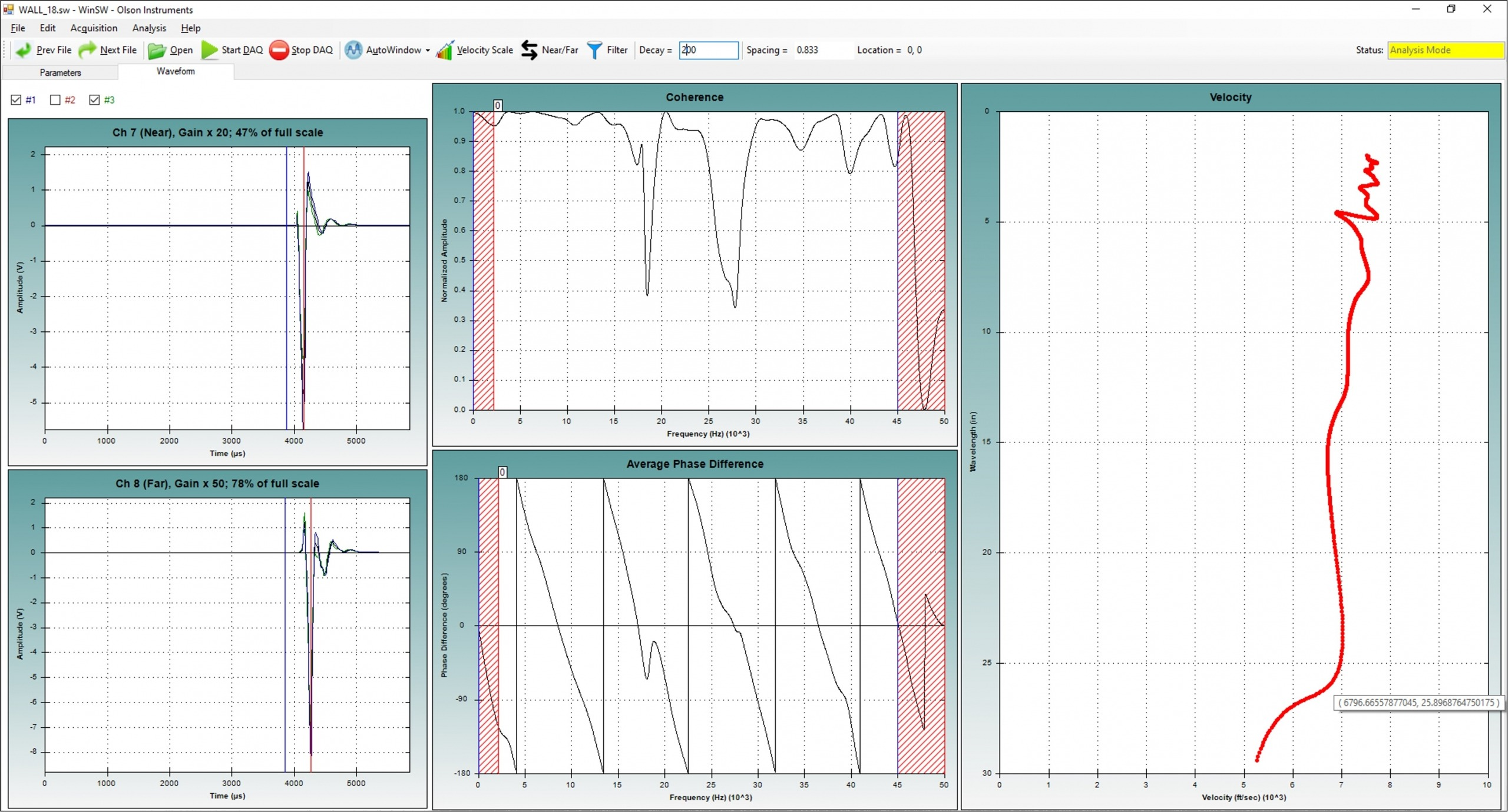 Spectral Analysis of Surface Waves SASW, Olson Engineering