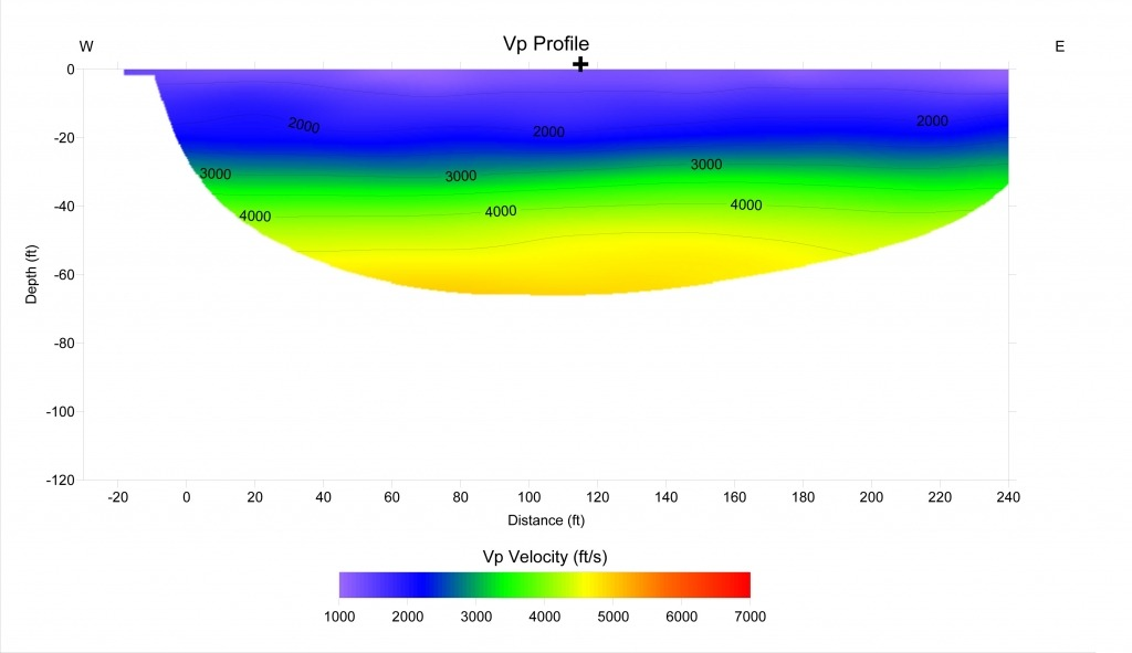 Seismic Refraction 2D Vp Profile, Olson Engineering